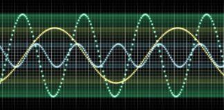 Imagem de: É possível usar o som para hackear smartphones? Aparentemente, sim!