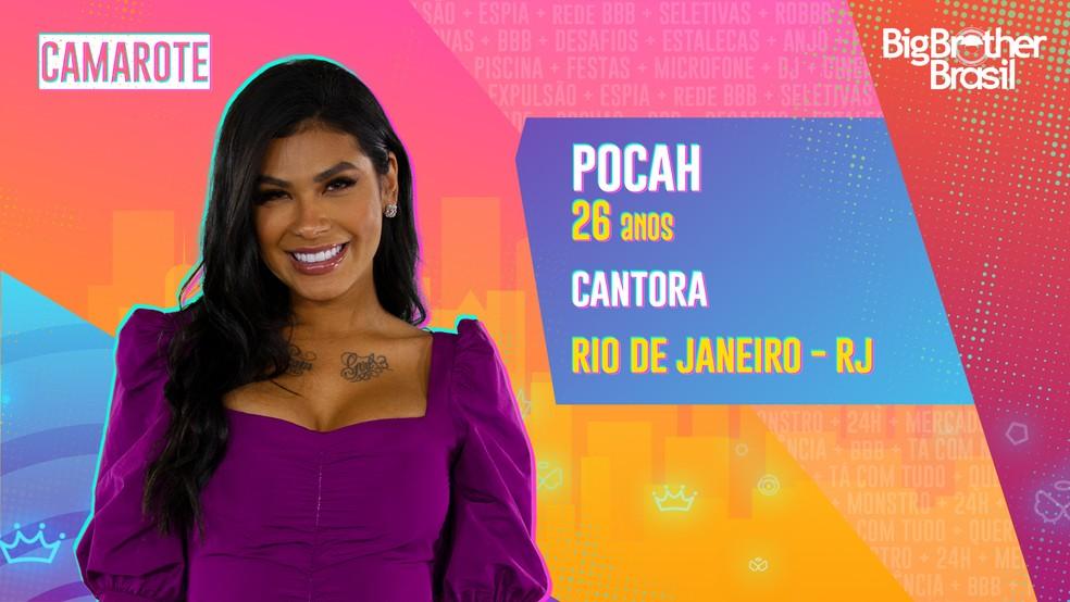 Pocah, BBB21 — Foto- Globo