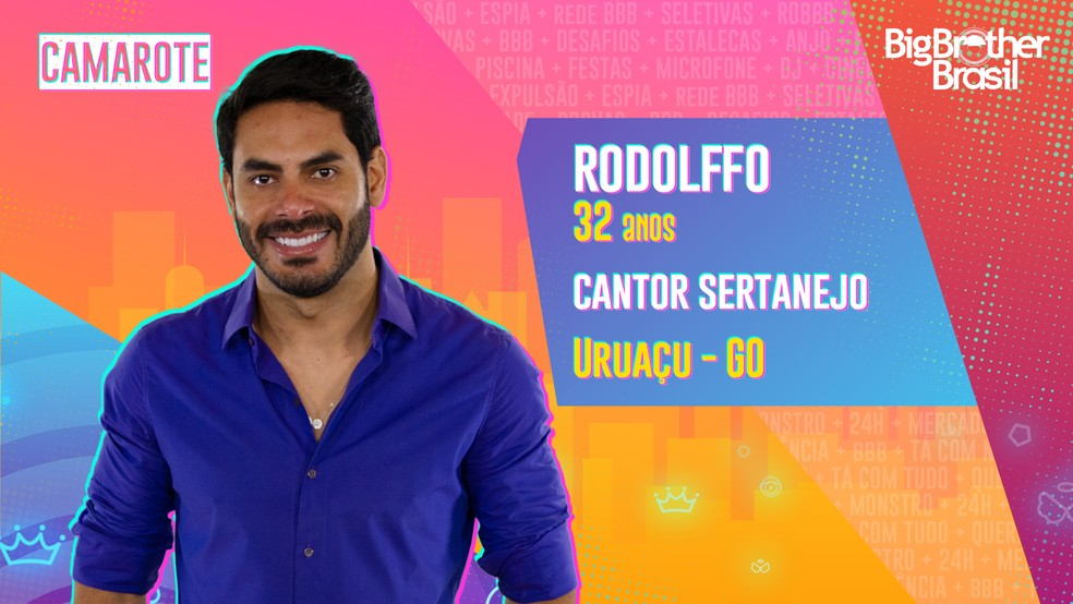 Rodolffo, BBB21 — Foto- Globo